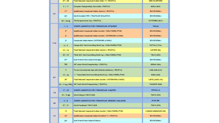 Nuovo DPCM del 14 gennaio e CALENDARIO AGONISTICO 2021